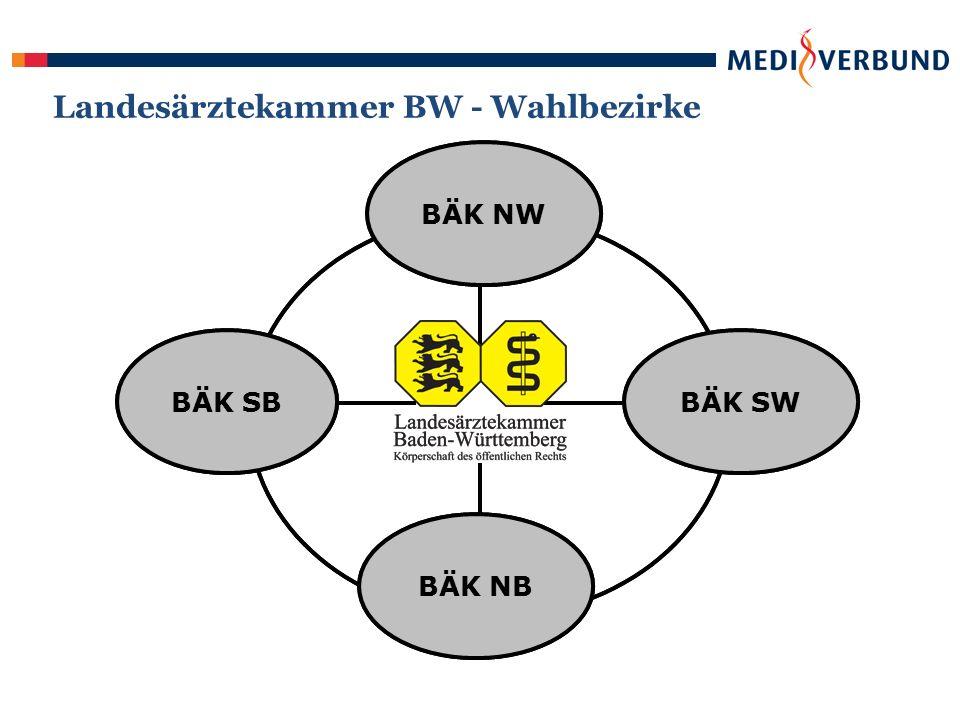 Allgemeines Die Wahlen der VV BÄK erfolgt in Form der Bezirkswahl nach Wahlbezirken Musterformulare - Wahlvorschläge (Bezirk/Kreis) download unter www.aerztekammer-bw.de Einverständniserklärung (!!!) ebenfalls unter www.aerztekammer-bw.de zum download Wahlvorschlag muss mindestens 50 v.H.