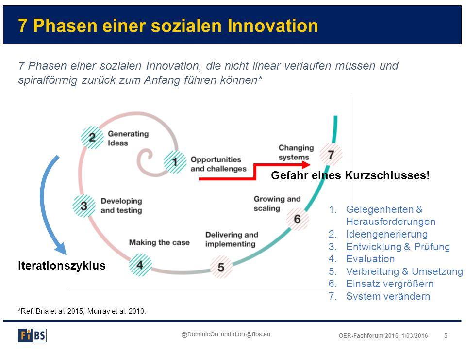 5OER-Fachforum 2016, 1/03/2016 @DominicOrr und d.orr@fibs.eu 7 Phasen einer sozialen Innovation 7 Phasen einer sozialen Innovation, die nicht linear v