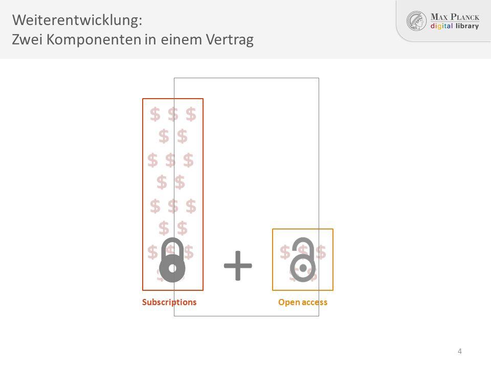 SubscriptionsOpen access Offsetting Agreement Weiterentwicklung: Zwei Komponenten in einem Vertrag 5
