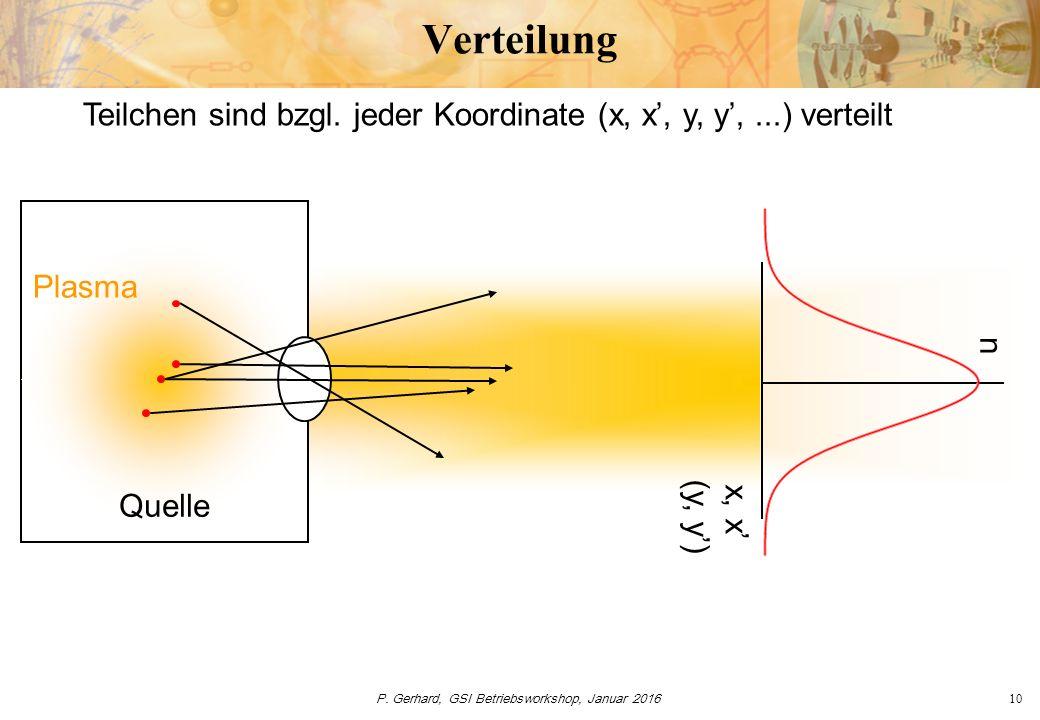 P. Gerhard, GSI Betriebsworkshop, Januar 201610 Verteilung Quelle Plasma Teilchen sind bzgl. jeder Koordinate (x, x', y, y',...) verteilt n x, x' (y,