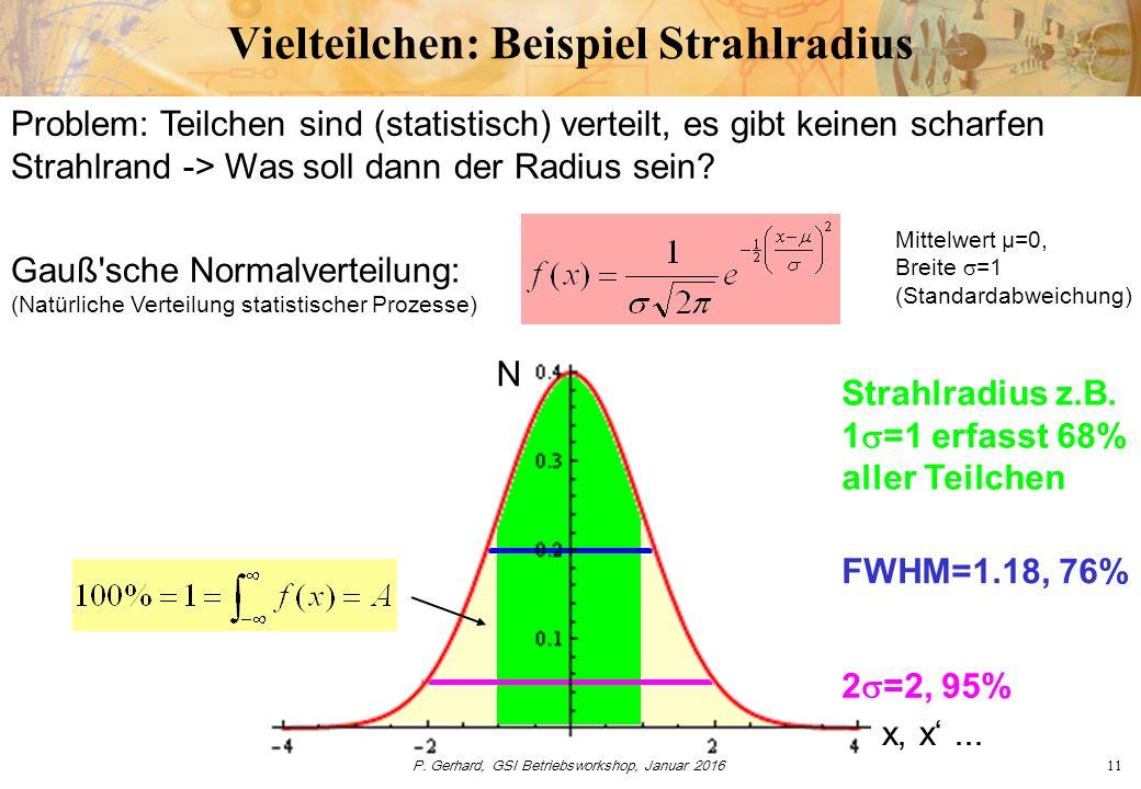 P. Gerhard, GSI Betriebsworkshop, Januar 201611 Vielteilchen: Beispiel Strahlradius Gauß'sche Normalverteilung: (Natürliche Verteilung statistischer P