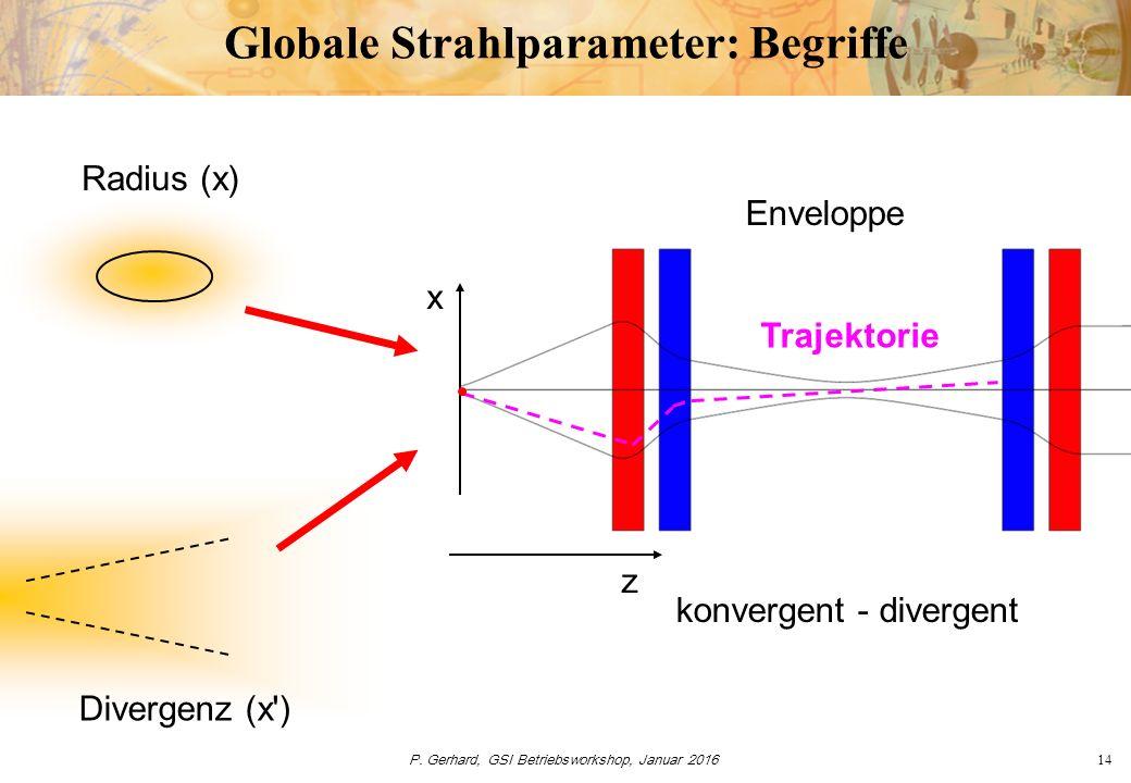 P. Gerhard, GSI Betriebsworkshop, Januar 201614 Globale Strahlparameter: Begriffe Enveloppe x Divergenz (x') Radius (x) konvergent - divergent z Traje