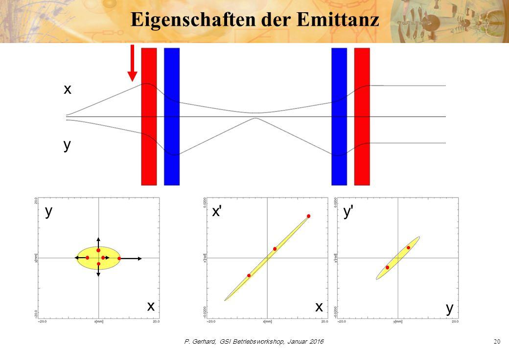 P. Gerhard, GSI Betriebsworkshop, Januar 201620 Eigenschaften der Emittanz y x x x y y y x