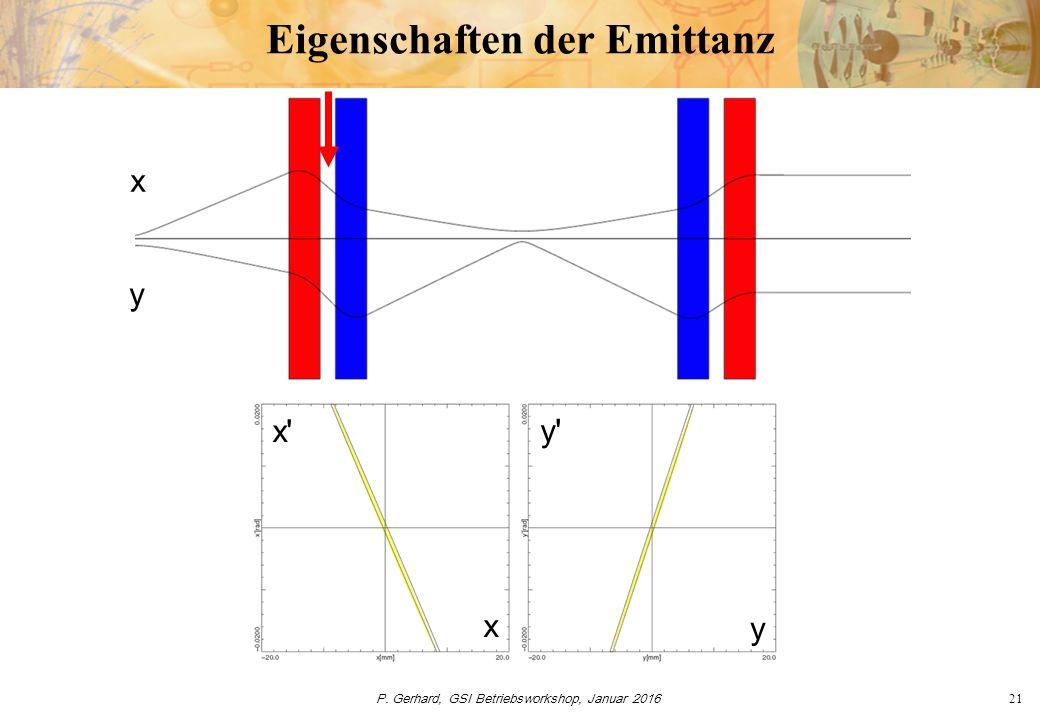P. Gerhard, GSI Betriebsworkshop, Januar 201621 Eigenschaften der Emittanz y x x x y y