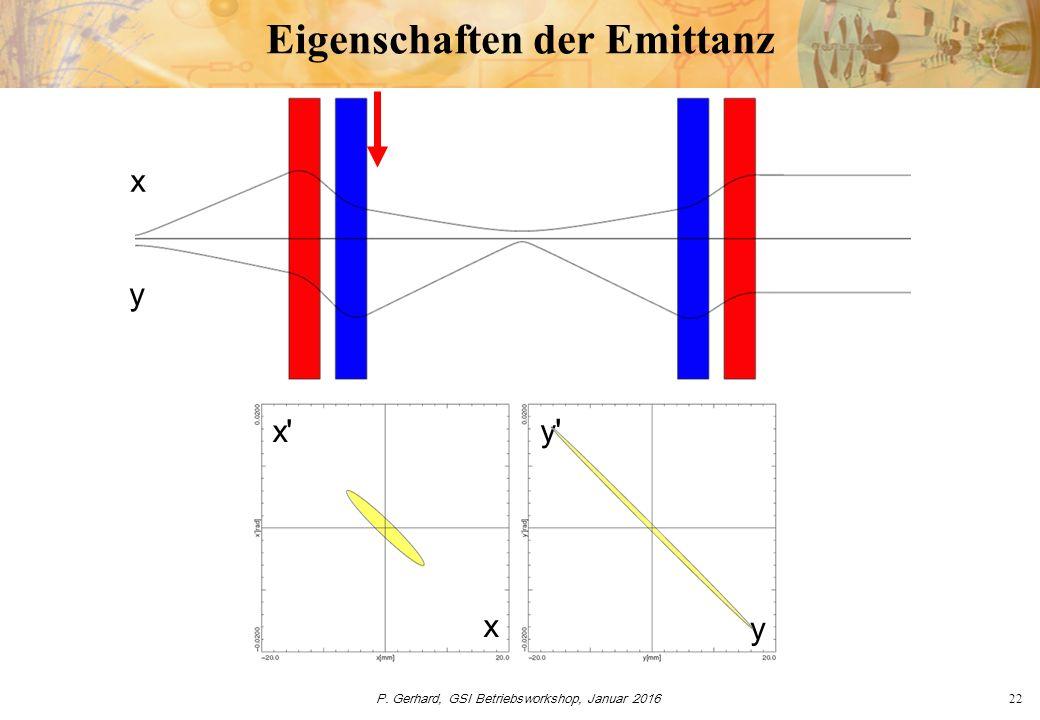 P. Gerhard, GSI Betriebsworkshop, Januar 201622 Eigenschaften der Emittanz y x x x y y