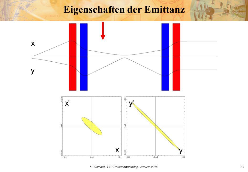 P. Gerhard, GSI Betriebsworkshop, Januar 201623 Eigenschaften der Emittanz y x x x y y