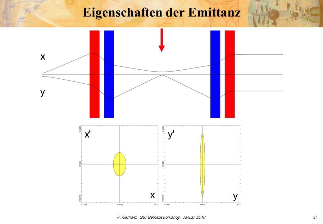 P. Gerhard, GSI Betriebsworkshop, Januar 201624 Eigenschaften der Emittanz y x x' x y y'
