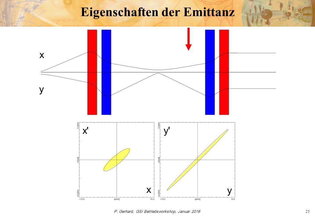 P. Gerhard, GSI Betriebsworkshop, Januar 201625 Eigenschaften der Emittanz y x x' x y y'