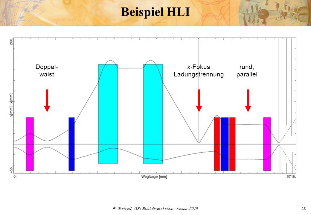 P. Gerhard, GSI Betriebsworkshop, Januar 201628 Beispiel HLI Doppel- waist x-Fokus Ladungstrennung rund, parallel