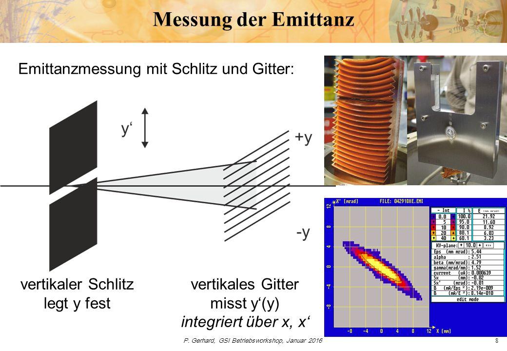 P. Gerhard, GSI Betriebsworkshop, Januar 20168 Messung der Emittanz vertikaler Schlitz legt y fest vertikales Gitter misst y'(y) integriert über x, x'