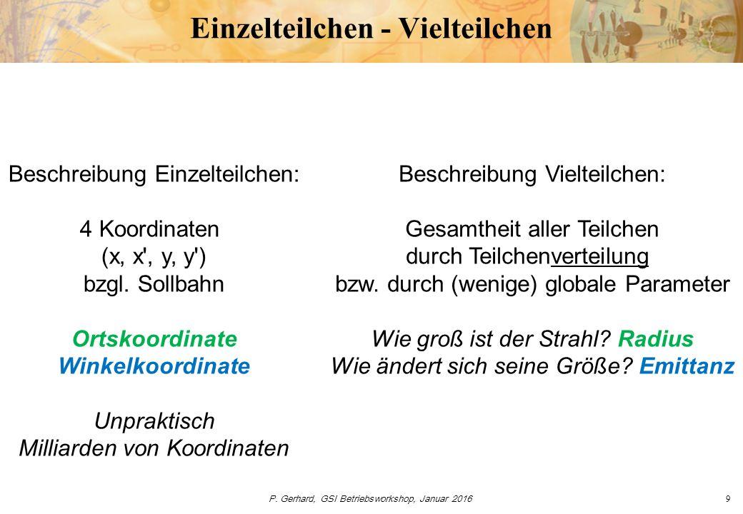 P. Gerhard, GSI Betriebsworkshop, Januar 20169 Einzelteilchen - Vielteilchen Beschreibung Einzelteilchen: 4 Koordinaten (x, x', y, y') bzgl. Sollbahn