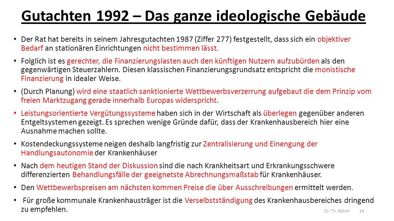 Gutachten 1992 – Das ganze ideologische Gebäude Der Rat hat bereits in seinem Jahresgutachten 1987 (Ziffer 277) festgestellt, dass sich ein objektiver Bedarf an stationären Einrichtungen nicht bestimmen lässt.