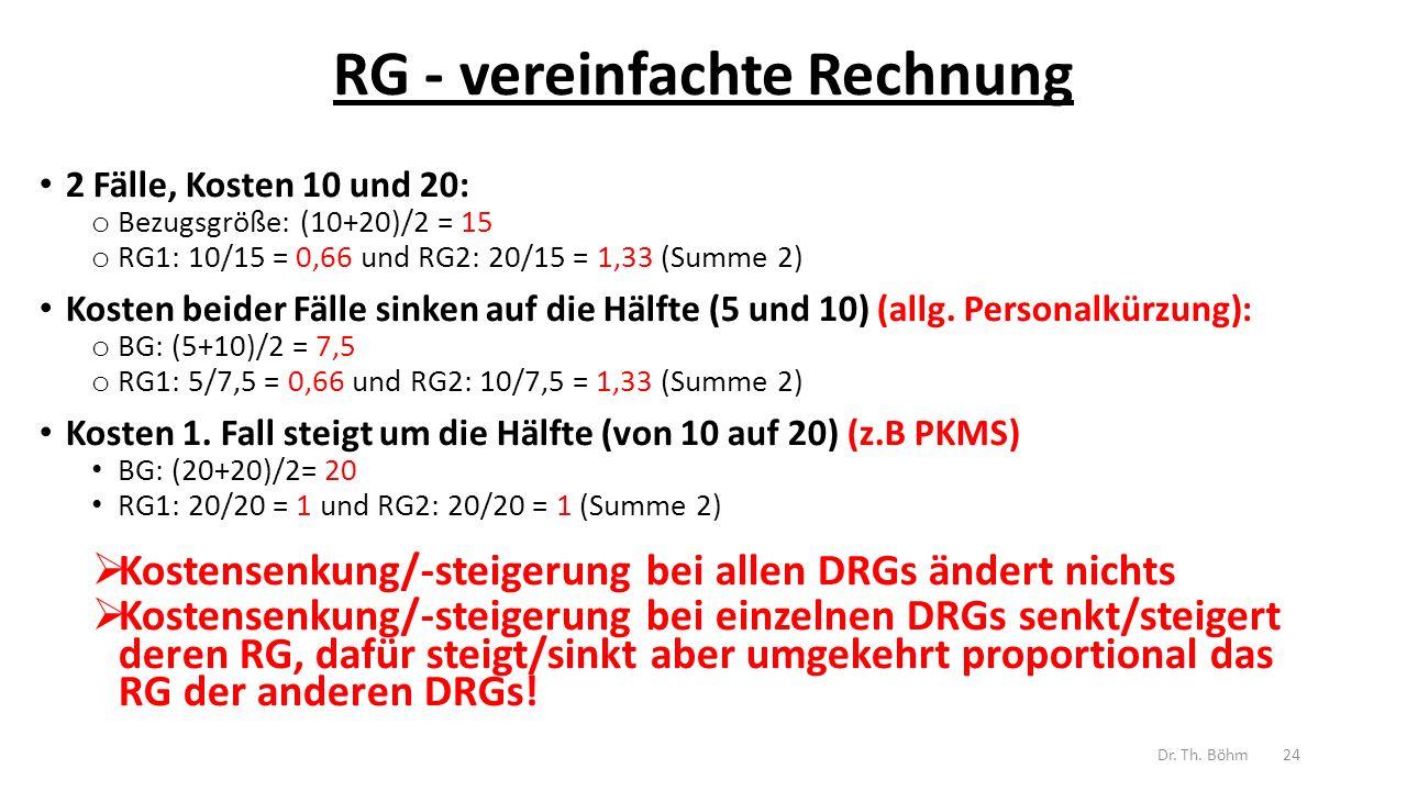 RG - vereinfachte Rechnung 2 Fälle, Kosten 10 und 20: o Bezugsgröße: (10+20)/2 = 15 o RG1: 10/15 = 0,66 und RG2: 20/15 = 1,33 (Summe 2) Kosten beider Fälle sinken auf die Hälfte (5 und 10) (allg.