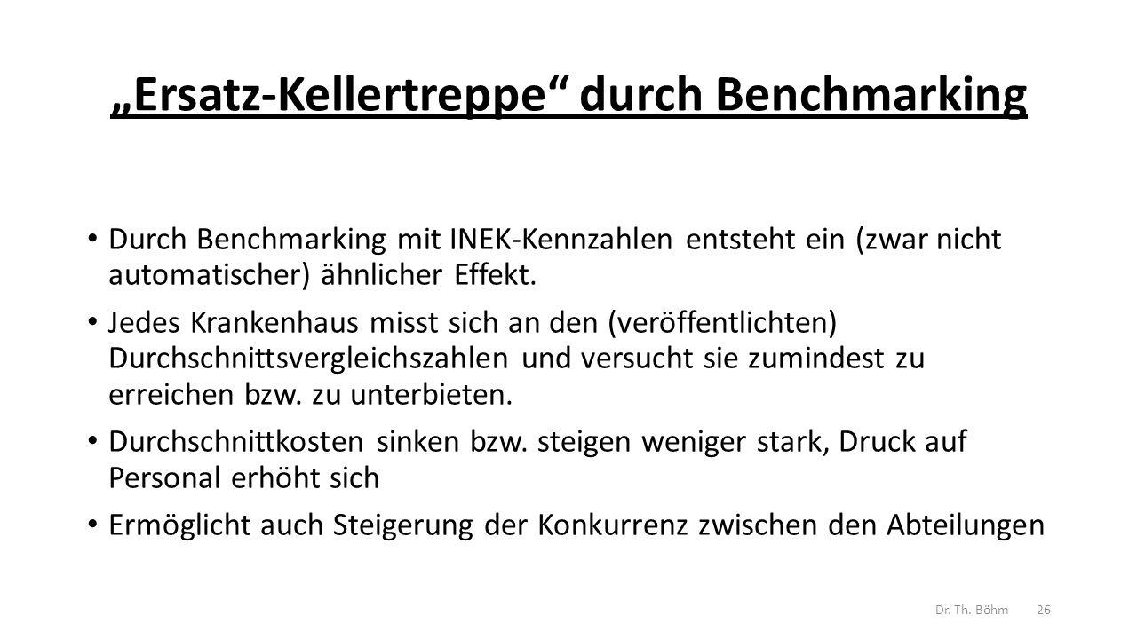 """""""Ersatz-Kellertreppe durch Benchmarking Durch Benchmarking mit INEK-Kennzahlen entsteht ein (zwar nicht automatischer) ähnlicher Effekt."""