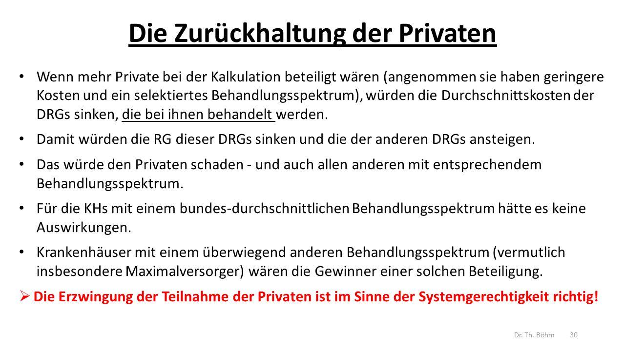 Die Zurückhaltung der Privaten Wenn mehr Private bei der Kalkulation beteiligt wären (angenommen sie haben geringere Kosten und ein selektiertes Behandlungsspektrum), würden die Durchschnittskosten der DRGs sinken, die bei ihnen behandelt werden.