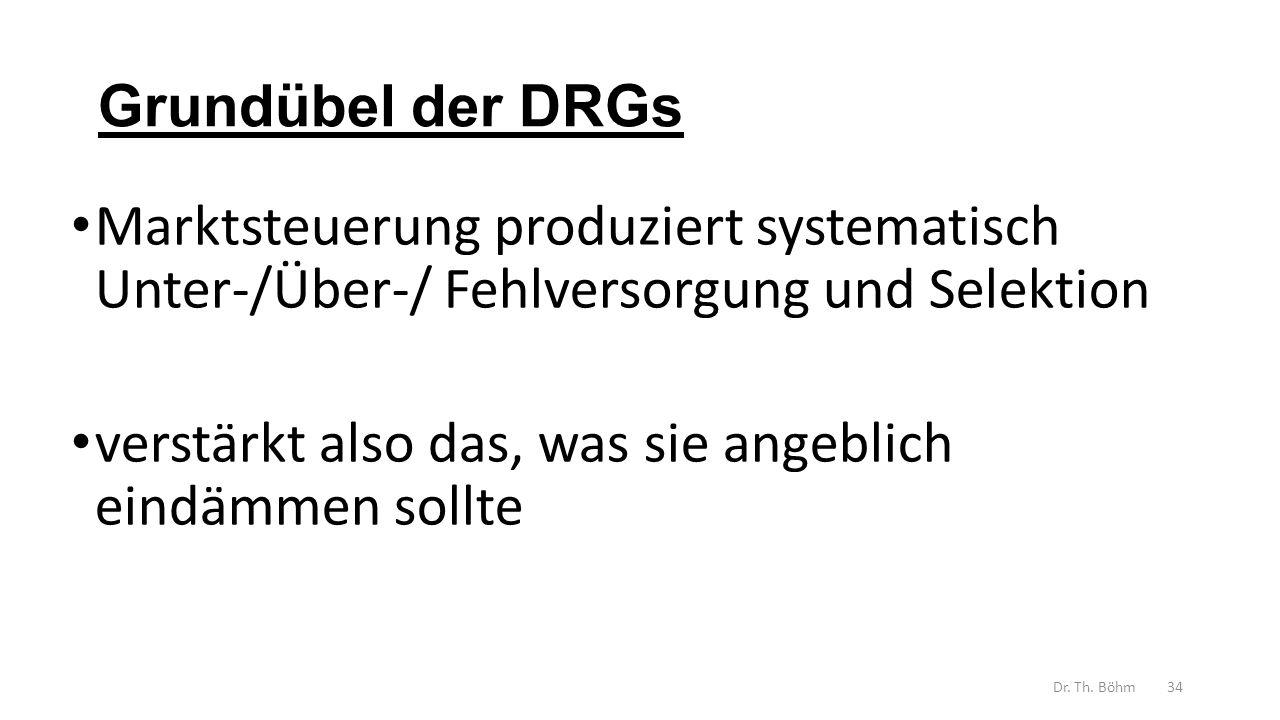 Grundübel der DRGs Marktsteuerung produziert systematisch Unter-/Über-/ Fehlversorgung und Selektion verstärkt also das, was sie angeblich eindämmen sollte Dr.