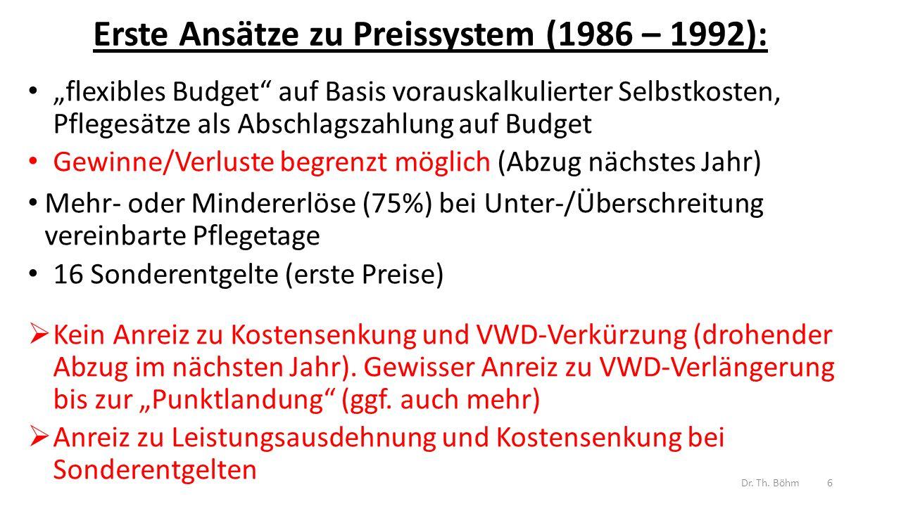"""Erste Ansätze zu Preissystem (1986 – 1992): """"flexibles Budget auf Basis vorauskalkulierter Selbstkosten, Pflegesätze als Abschlagszahlung auf Budget Gewinne/Verluste begrenzt möglich (Abzug nächstes Jahr) Mehr- oder Mindererlöse (75%) bei Unter-/Überschreitung vereinbarte Pflegetage 16 Sonderentgelte (erste Preise)  Kein Anreiz zu Kostensenkung und VWD-Verkürzung (drohender Abzug im nächsten Jahr)."""