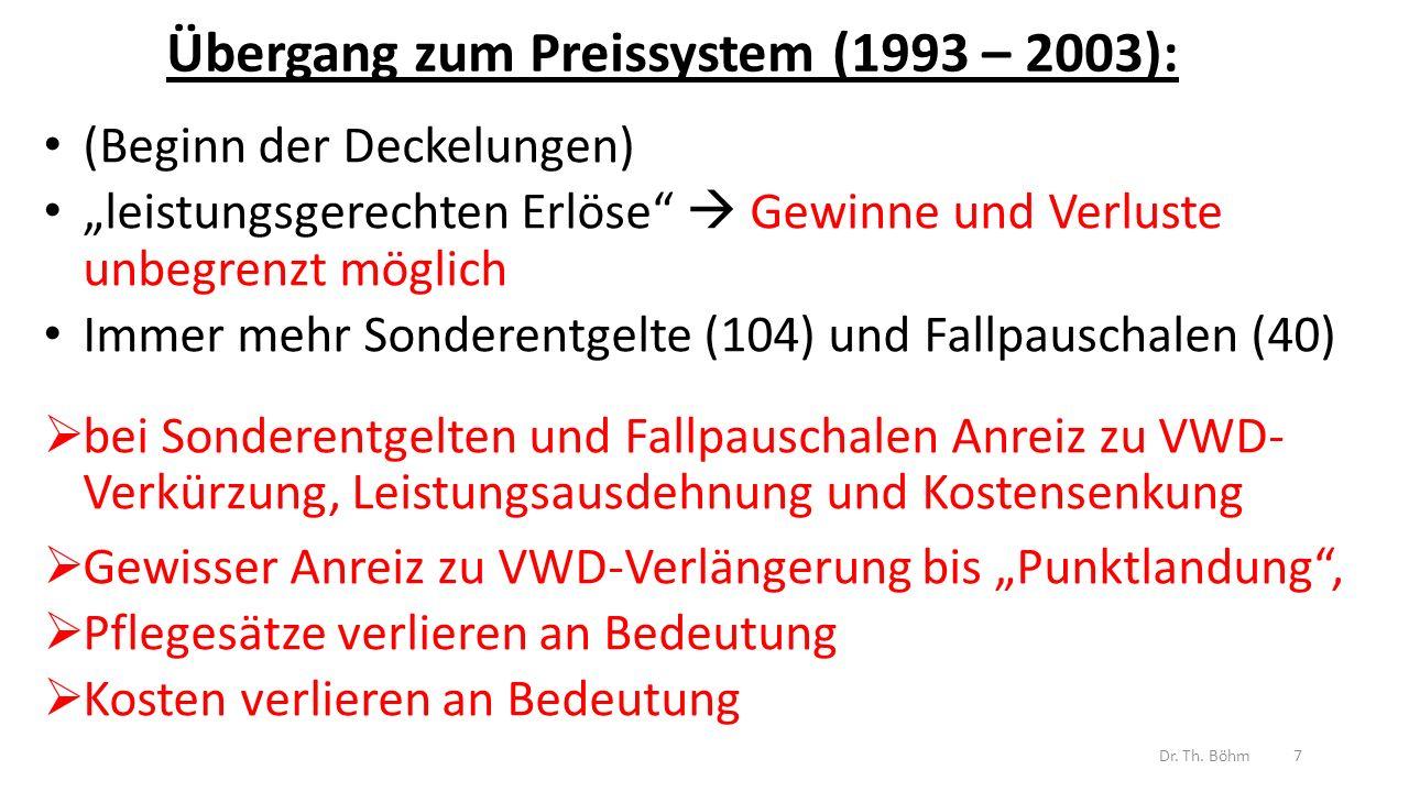 """Übergang zum Preissystem (1993 – 2003): (Beginn der Deckelungen) """"leistungsgerechten Erlöse  Gewinne und Verluste unbegrenzt möglich Immer mehr Sonderentgelte (104) und Fallpauschalen (40)  bei Sonderentgelten und Fallpauschalen Anreiz zu VWD- Verkürzung, Leistungsausdehnung und Kostensenkung  Gewisser Anreiz zu VWD-Verlängerung bis """"Punktlandung ,  Pflegesätze verlieren an Bedeutung  Kosten verlieren an Bedeutung Dr."""