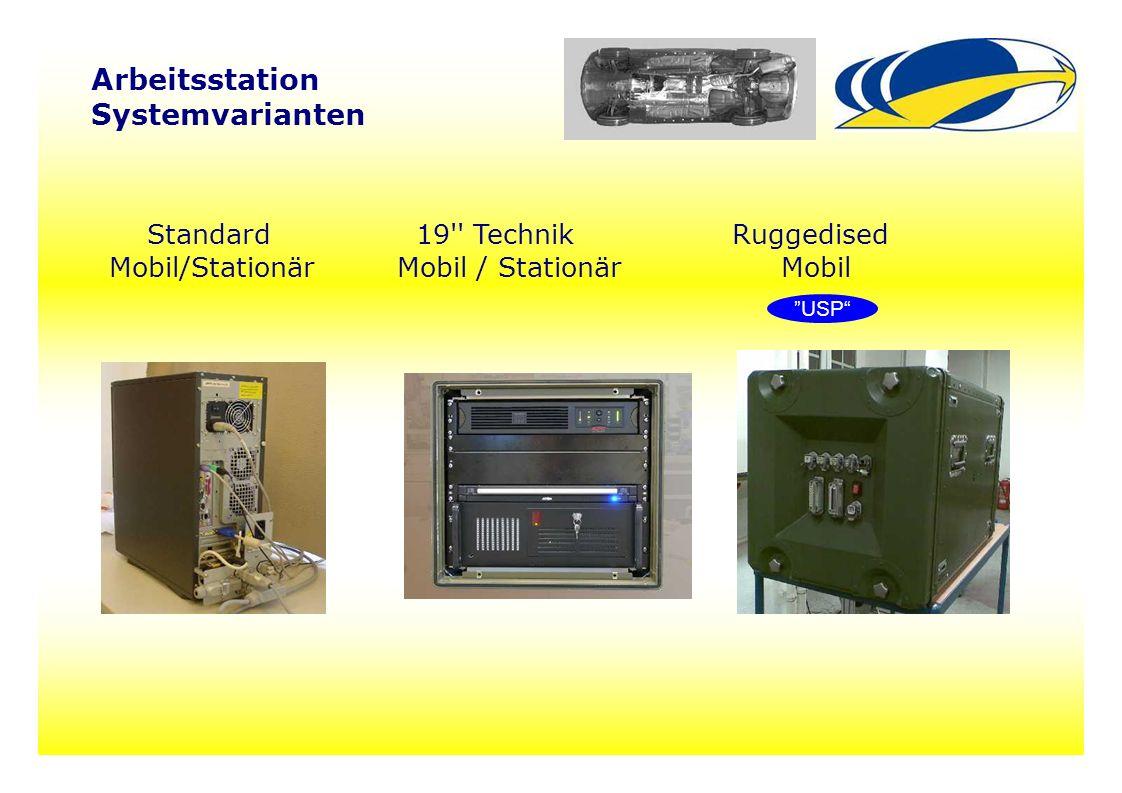 12 Arbeitsstation Systemvarianten Standard 19 Technik Ruggedised Mobil/StationärMobil / StationärMobil USP