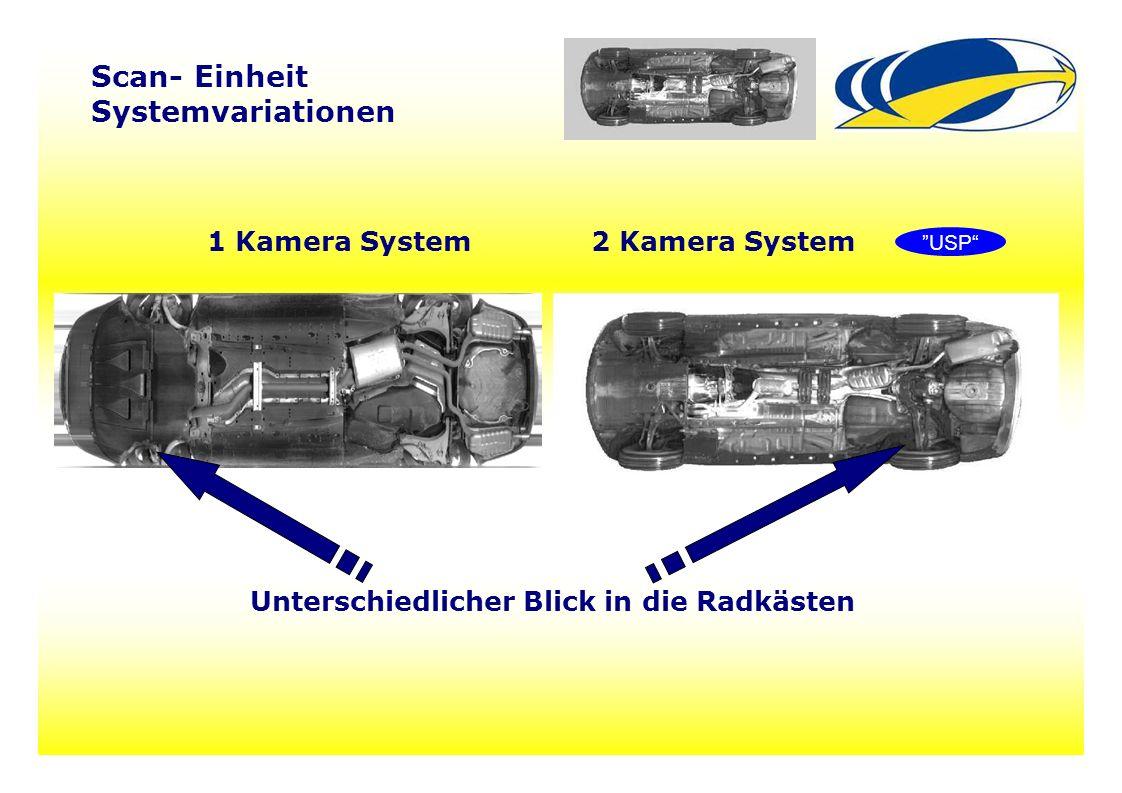 88 Scan- Einheit Systemvariationen 1 Kamera System2 Kamera System Unterschiedlicher Blick in die Radkästen USP
