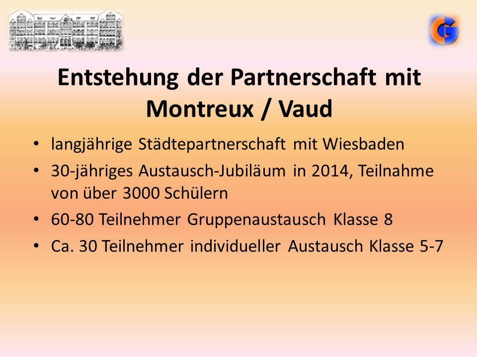 Entstehung der Partnerschaft mit Montreux / Vaud langjährige Städtepartnerschaft mit Wiesbaden 30-jähriges Austausch-Jubiläum in 2014, Teilnahme von ü
