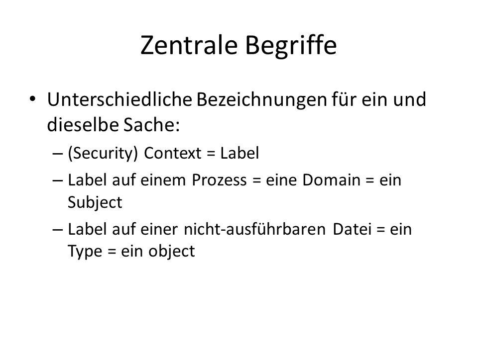 Zentrale Begriffe Unterschiedliche Bezeichnungen für ein und dieselbe Sache: – (Security) Context = Label – Label auf einem Prozess = eine Domain = ein Subject – Label auf einer nicht-ausführbaren Datei = ein Type = ein object