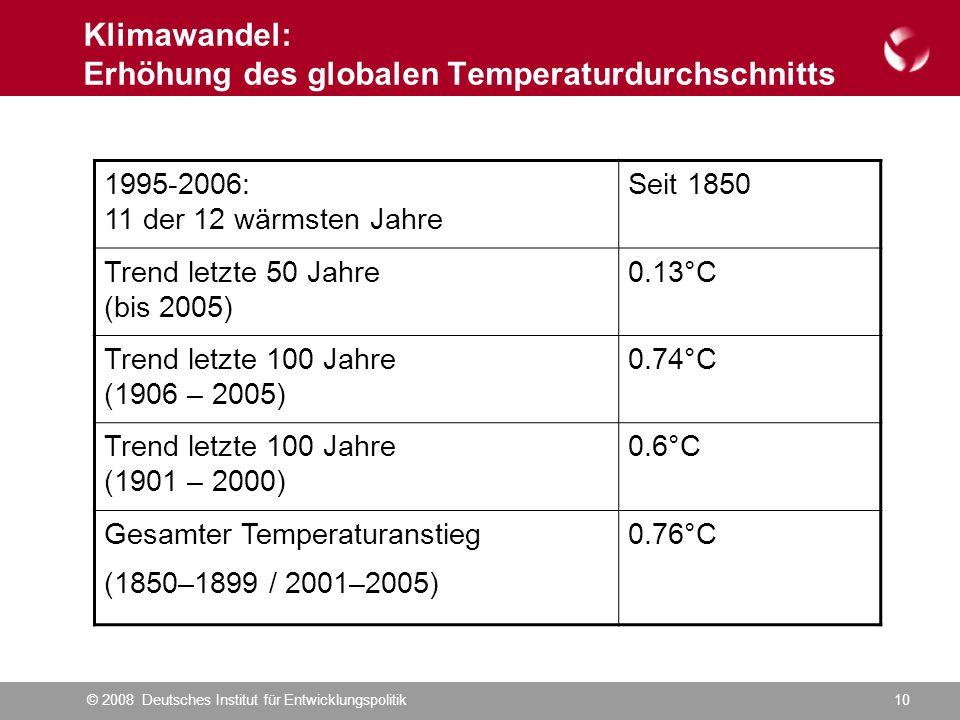 © 2008 Deutsches Institut für Entwicklungspolitik10 Klimawandel: Erhöhung des globalen Temperaturdurchschnitts 1995-2006: 11 der 12 wärmsten Jahre Seit 1850 Trend letzte 50 Jahre (bis 2005) 0.13°C Trend letzte 100 Jahre (1906 – 2005) 0.74°C Trend letzte 100 Jahre (1901 – 2000) 0.6°C Gesamter Temperaturanstieg (1850–1899 / 2001–2005) 0.76°C