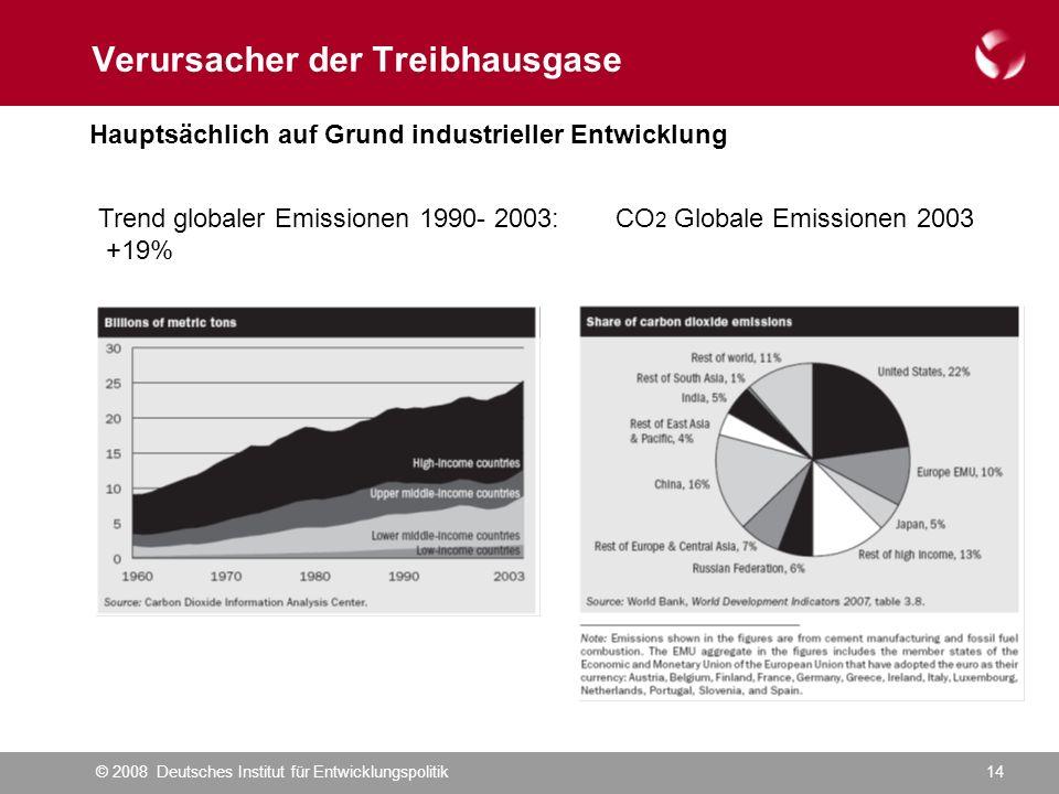 © 2008 Deutsches Institut für Entwicklungspolitik14 Verursacher der Treibhausgase CO 2 Globale Emissionen 2003Trend globaler Emissionen 1990- 2003: +19% Hauptsächlich auf Grund industrieller Entwicklung