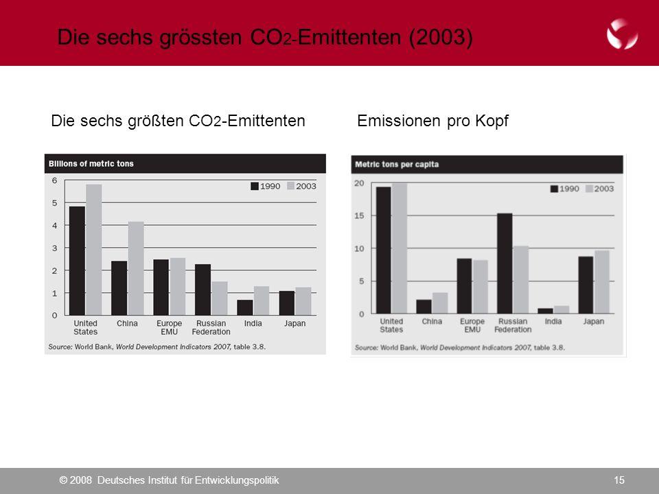 © 2008 Deutsches Institut für Entwicklungspolitik15 Die sechs grössten CO 2- Emittenten (2003) Die sechs größten CO 2 -EmittentenEmissionen pro Kopf