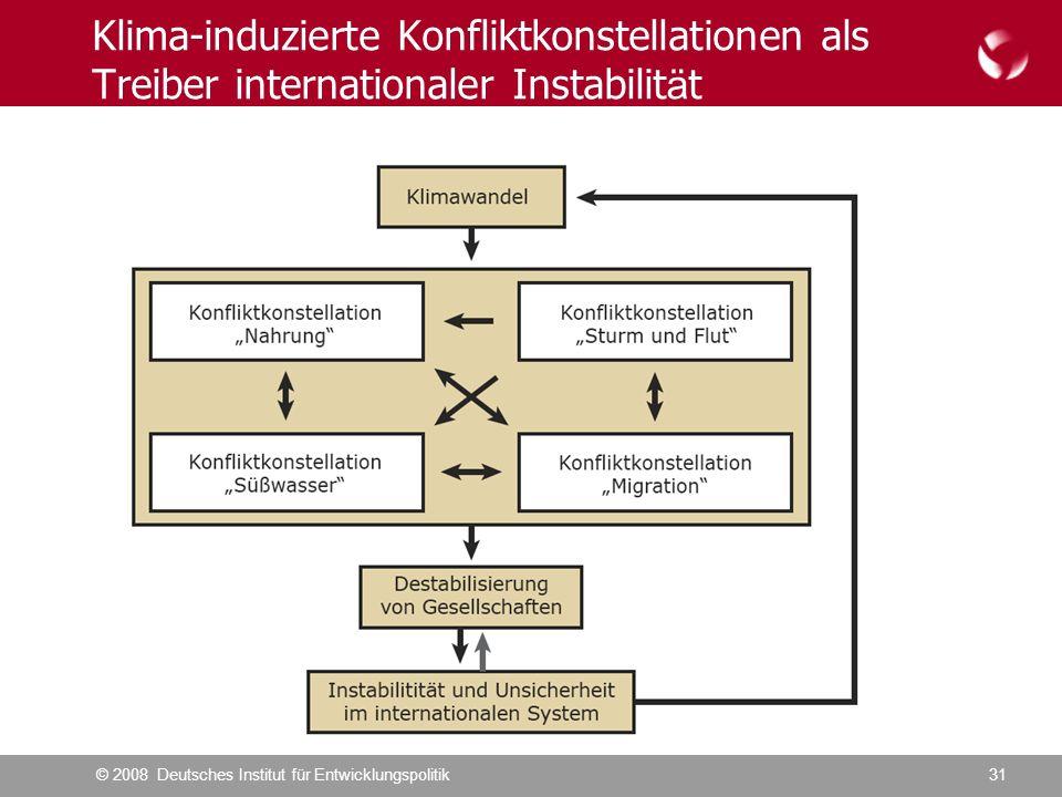© 2008 Deutsches Institut für Entwicklungspolitik31 Klima-induzierte Konfliktkonstellationen als Treiber internationaler Instabilit ä t