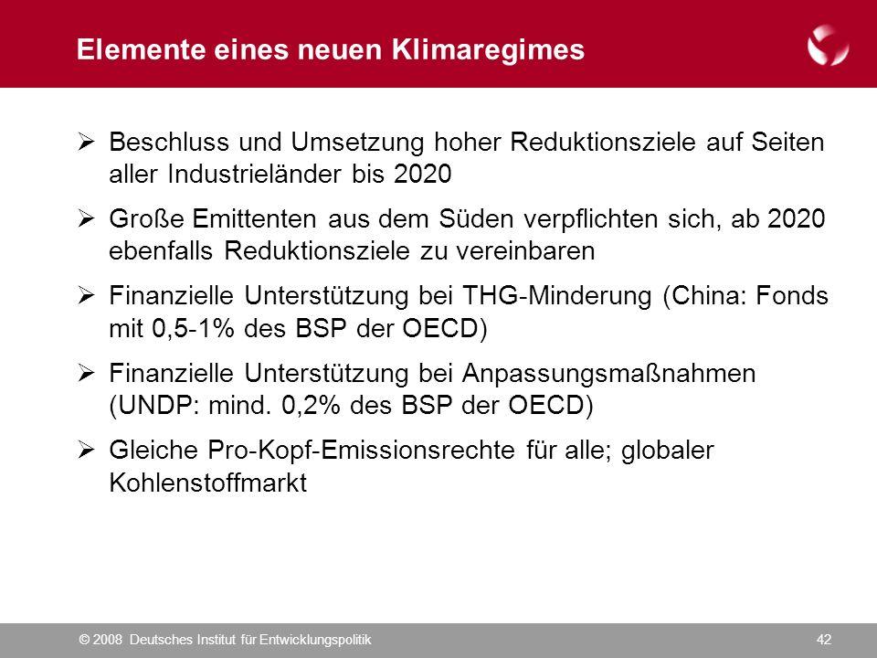 © 2008 Deutsches Institut für Entwicklungspolitik42 Elemente eines neuen Klimaregimes  Beschluss und Umsetzung hoher Reduktionsziele auf Seiten aller Industrieländer bis 2020  Große Emittenten aus dem Süden verpflichten sich, ab 2020 ebenfalls Reduktionsziele zu vereinbaren  Finanzielle Unterstützung bei THG-Minderung (China: Fonds mit 0,5-1% des BSP der OECD)  Finanzielle Unterstützung bei Anpassungsmaßnahmen (UNDP: mind.