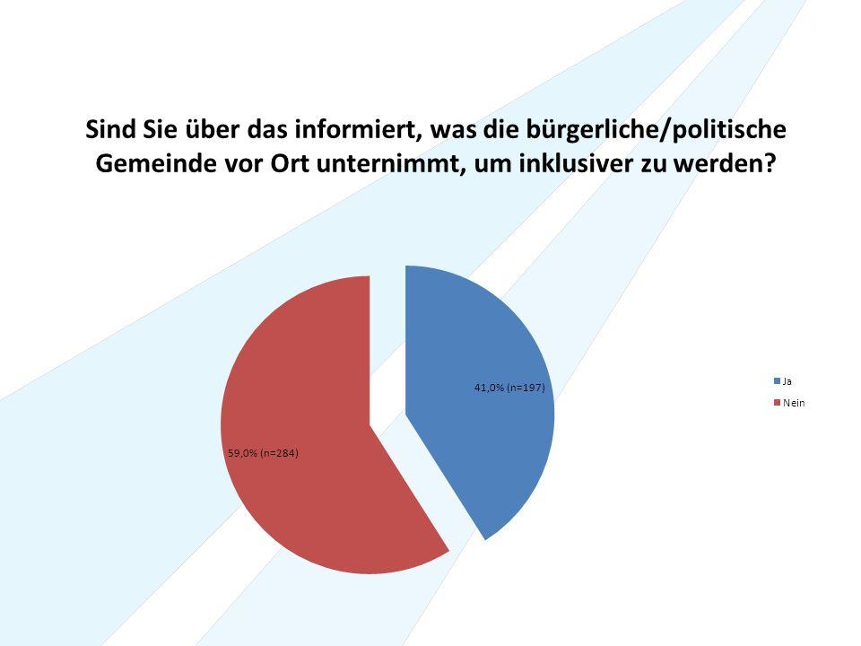 Sind Sie über das informiert, was die bürgerliche/politische Gemeinde vor Ort unternimmt, um inklusiver zu werden?