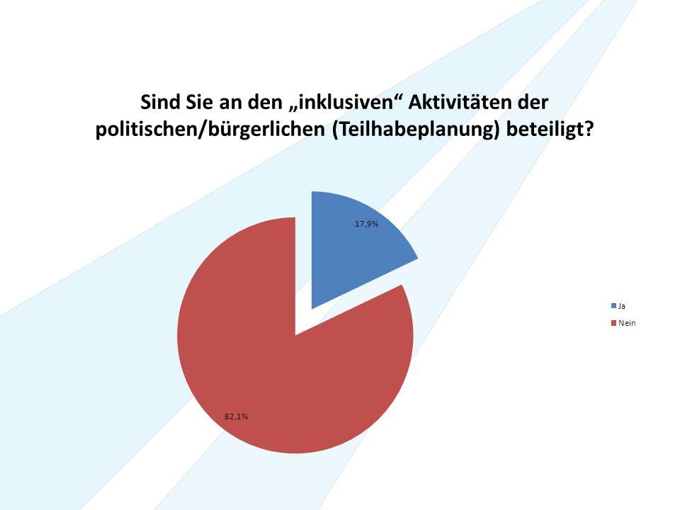 """Sind Sie an den """"inklusiven"""" Aktivitäten der politischen/bürgerlichen (Teilhabeplanung) beteiligt?"""
