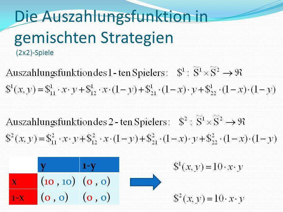 Die Auszahlungsfunktion in gemischten Strategien (2x2)-Spiele y1-y x(10, 10)(0, 0) 1-x(0, 0)