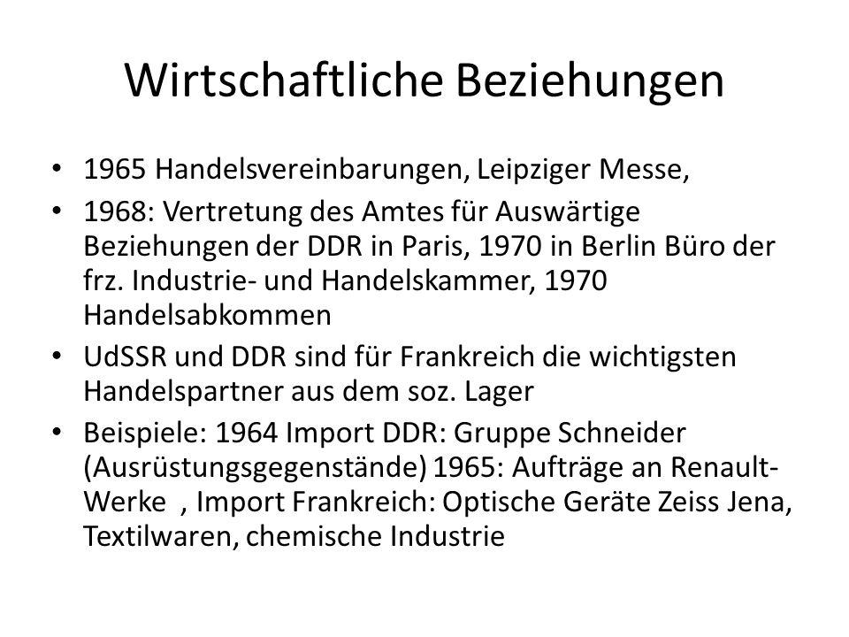 Wirtschaftliche Beziehungen 1965 Handelsvereinbarungen, Leipziger Messe, 1968: Vertretung des Amtes für Auswärtige Beziehungen der DDR in Paris, 1970 in Berlin Büro der frz.