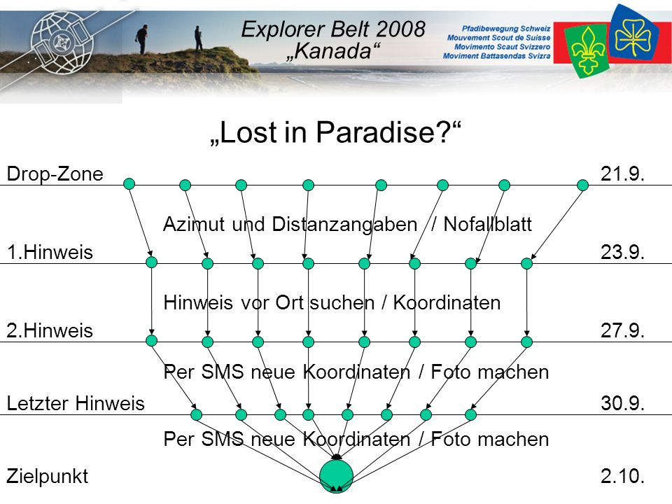 """Lost in Paradise? Explorer Belt 2008 ""Kanada Drop-Zone21.9."
