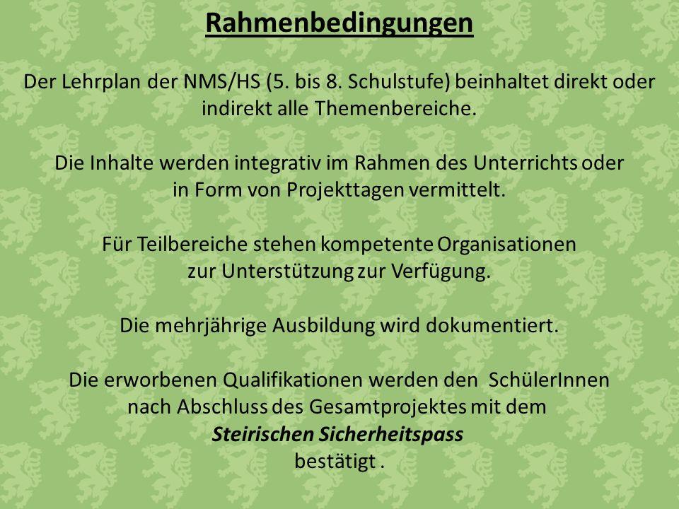 Rahmenbedingungen Der Lehrplan der NMS/HS (5. bis 8.