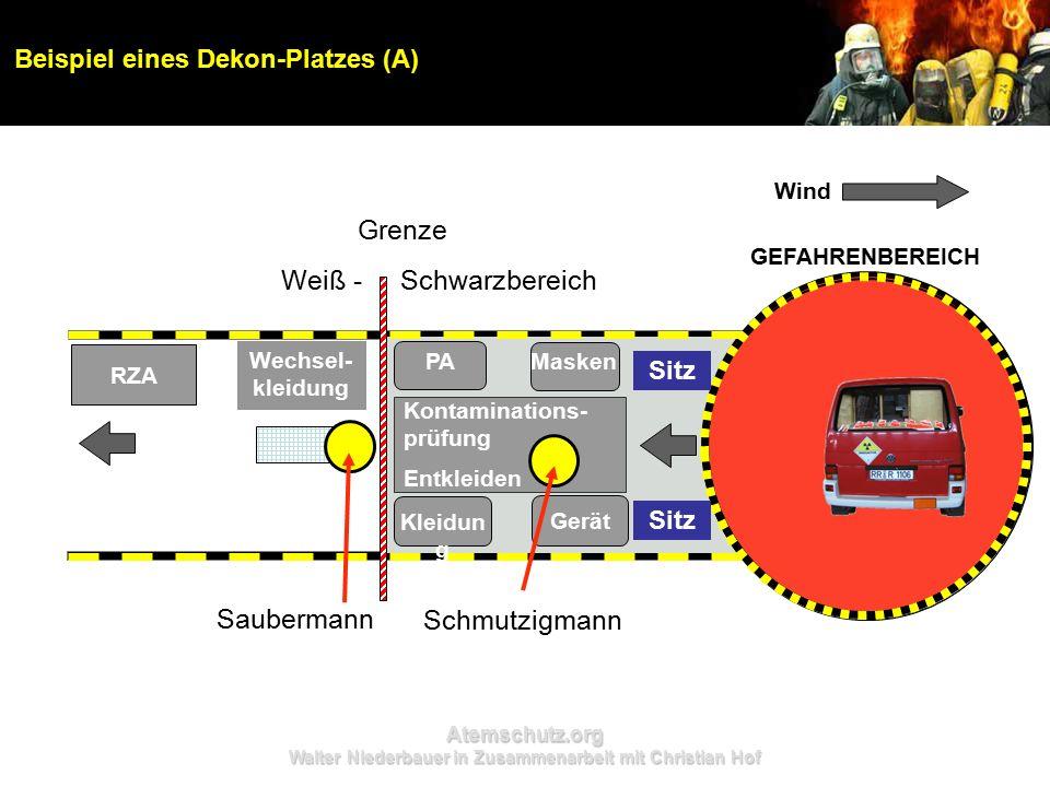 Atemschutz.org Walter Niederbauer in Zusammenarbeit mit Christian Hof Beispiel eines Dekon-Platzes (A) Wind GEFAHRENBEREICH Wechsel- kleidung RZA Kont