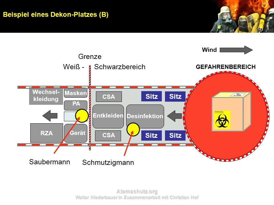 Atemschutz.org Walter Niederbauer in Zusammenarbeit mit Christian Hof Beispiel eines Dekon-Platzes (B) Wind GEFAHRENBEREICH Wechsel- kleidung RZA Desi