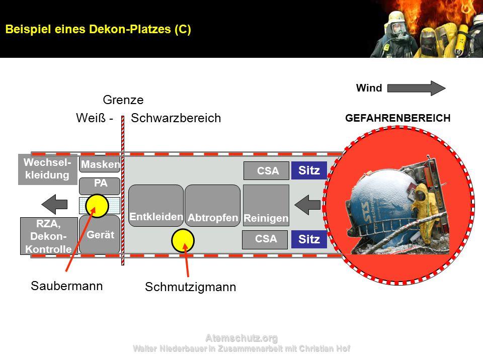Atemschutz.org Walter Niederbauer in Zusammenarbeit mit Christian Hof Beispiel eines Dekon-Platzes (C) Wind GEFAHRENBEREICH Wechsel- kleidung RZA, Dek