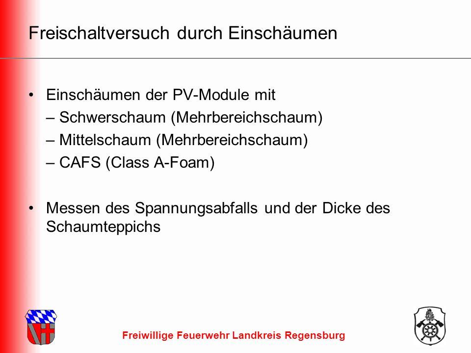 Freiwillige Feuerwehr Landkreis Regensburg Freischaltversuch durch Einschäumen Einschäumen der PV-Module mit – Schwerschaum (Mehrbereichschaum) – Mittelschaum (Mehrbereichschaum) – CAFS (Class A-Foam) Messen des Spannungsabfalls und der Dicke des Schaumteppichs