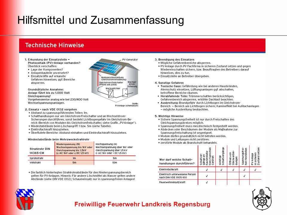 Freiwillige Feuerwehr Landkreis Regensburg Hilfsmittel und Zusammenfassung