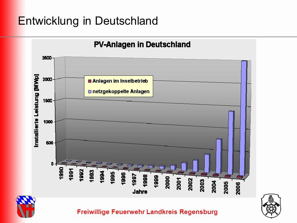Freiwillige Feuerwehr Landkreis Regensburg Entwicklung in Deutschland