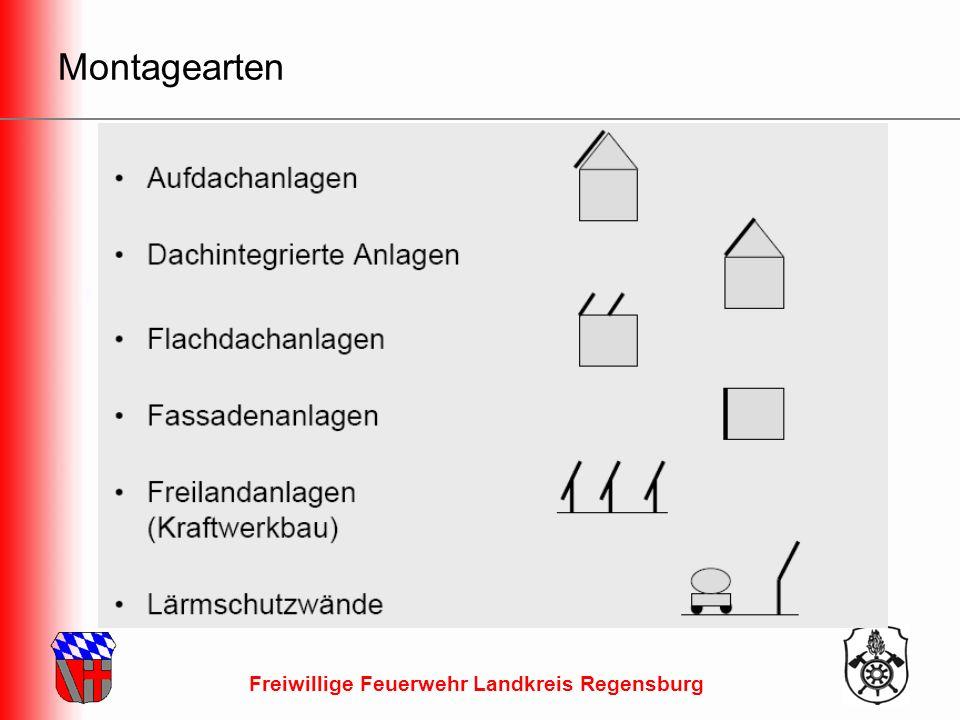 Freiwillige Feuerwehr Landkreis Regensburg Montagearten