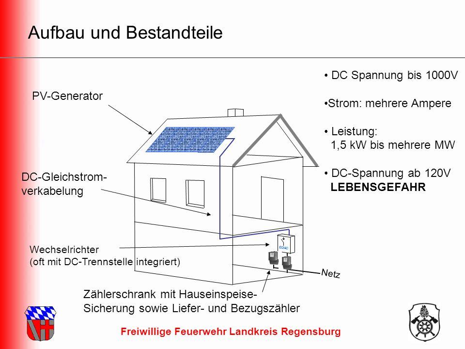 Freiwillige Feuerwehr Landkreis Regensburg Aufbau und Bestandteile Netz PV-Generator DC-Gleichstrom- verkabelung Wechselrichter (oft mit DC-Trennstelle integriert) Zählerschrank mit Hauseinspeise- Sicherung sowie Liefer- und Bezugszähler DC Spannung bis 1000V Strom: mehrere Ampere Leistung: 1,5 kW bis mehrere MW DC-Spannung ab 120V LEBENSGEFAHR