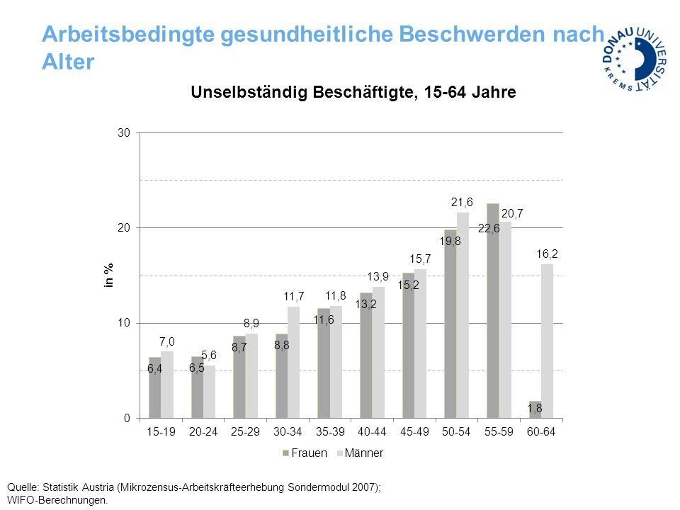 Arbeitsbedingte gesundheitliche Beschwerden nach Alter Quelle: Statistik Austria (Mikrozensus ‐ Arbeitskräfteerhebung Sondermodul 2007); WIFO ‐ Berechnungen.
