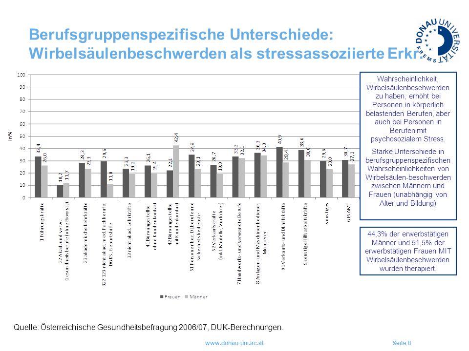 Arbeitslosigkeit als psychischer Belastungsfaktor www.donau-uni.ac.atSeite 9 Quelle: Österreichische Gesundheitsbefragung 2006/07, DUK-Berechnungen.