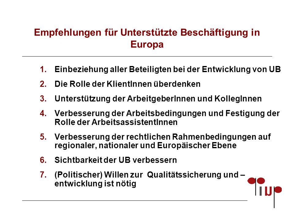 Empfehlungen für Unterstützte Beschäftigung in Europa 1.Einbeziehung aller Beteiligten bei der Entwicklung von UB 2.Die Rolle der KlientInnen überdenken 3.Unterstützung der ArbeitgeberInnen und KollegInnen 4.Verbesserung der Arbeitsbedingungen und Festigung der Rolle der ArbeitsassistentInnen 5.Verbesserung der rechtlichen Rahmenbedingungen auf regionaler, nationaler und Europäischer Ebene 6.Sichtbarkeit der UB verbessern 7.(Politischer) Willen zur Qualitätssicherung und – entwicklung ist nötig