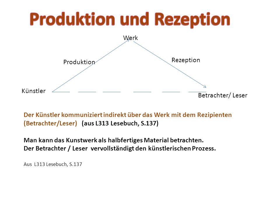 Aus der L313-Kurswebseite, 5.1.1 http://learn.open.ac.uk/mod/oucontent/view.php?id=421786&section=2