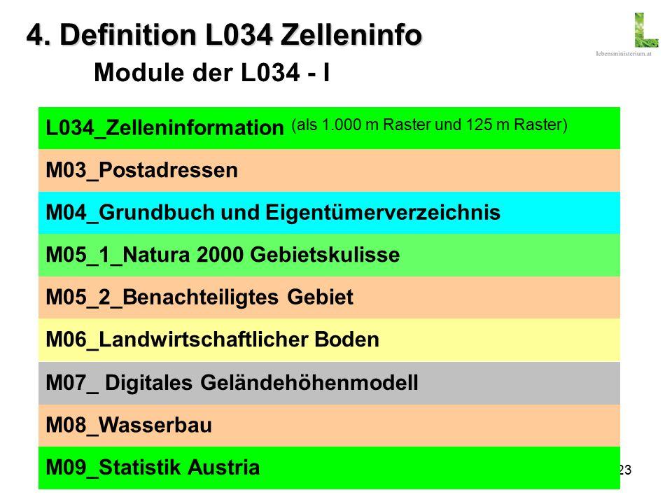23 L034_Zelleninformation (als 1.000 m Raster und 125 m Raster) M03_Postadressen M04_Grundbuch und Eigentümerverzeichnis M05_1_Natura 2000 Gebietskulisse M05_2_Benachteiligtes Gebiet M06_Landwirtschaftlicher Boden M07_ Digitales Geländehöhenmodell M08_Wasserbau M09_Statistik Austria 4.
